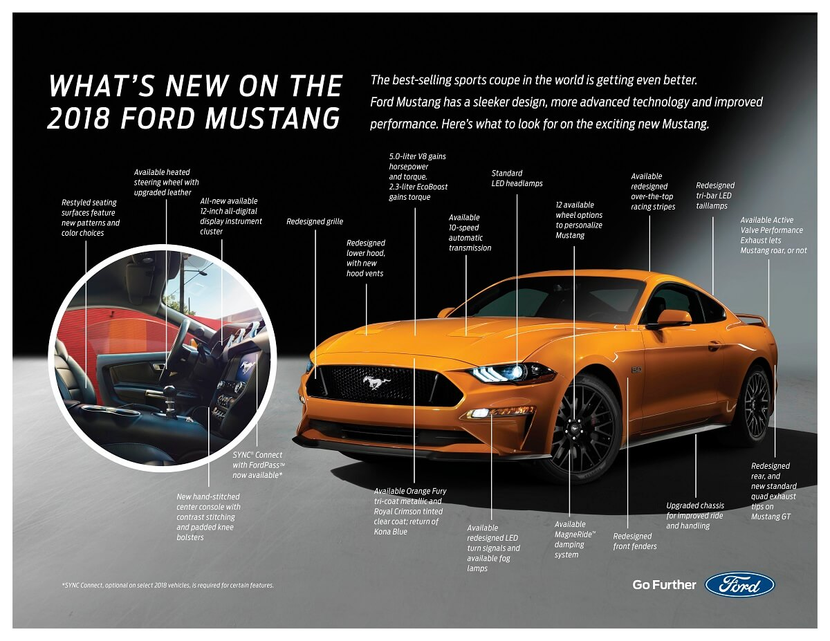 2018 ford 5 0 coyote. delighful ford the new 2018 mustang announced intended ford 5 0 coyote